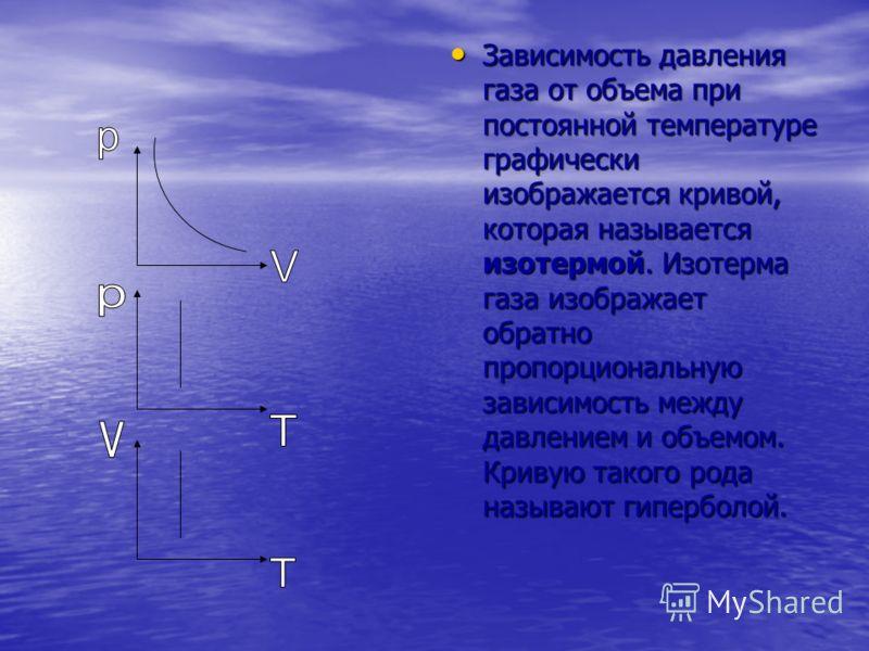 Зависимость давления газа от объема при постоянной температуре графически изображается кривой, которая называется изотермой. Изотерма газа изображает обратно пропорциональную зависимость между давлением и объемом. Кривую такого рода называют гипербол