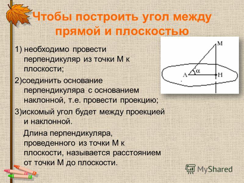Чтобы построить угол между прямой и плоскостью 1) необходимо провести перпендикуляр из точки М к плоскости; 2)соединить основание перпендикуляра с основанием наклонной, т.е. провести проекцию; 3)искомый угол будет между проекцией и наклонной. Длина п
