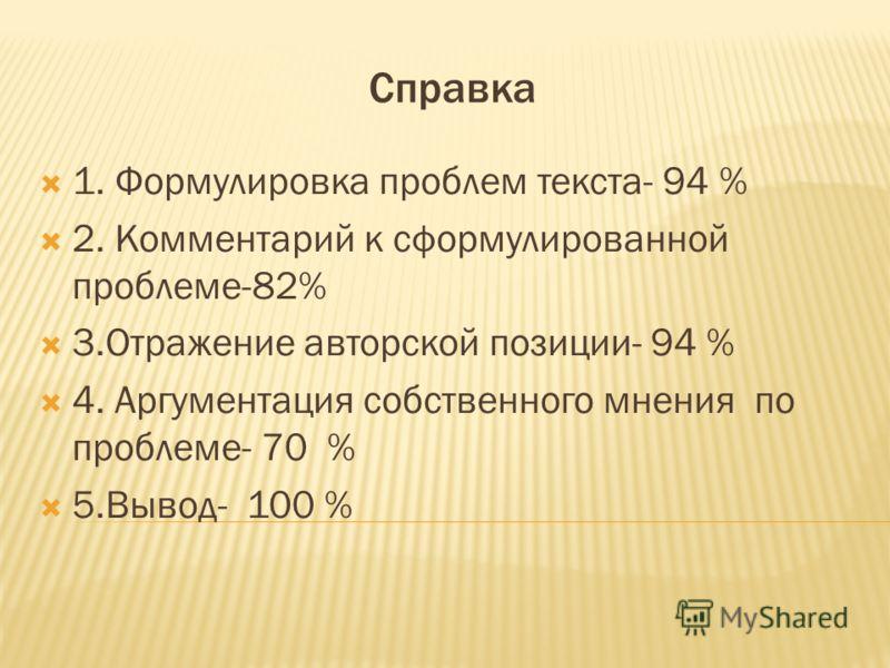 Cправка 1. Формулировка проблем текста- 94 % 2. Комментарий к сформулированной проблеме-82% 3.Отражение авторской позиции- 94 % 4. Аргументация собственного мнения по проблеме- 70 % 5.Вывод- 100 %