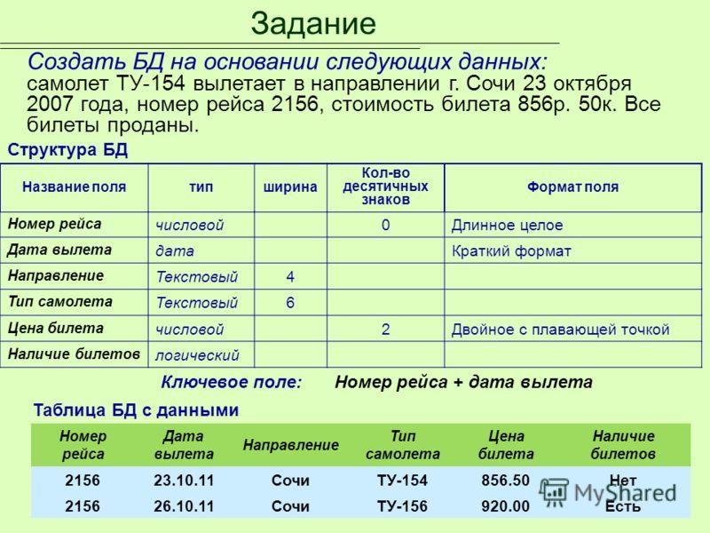 Задание Название полятипширина Кол-во десятичных знаков Формат поля Создать БД на основании следующих данных: самолет ТУ-154 вылетает в направлении г. Сочи 23 октября 2007 года, номер рейса 2156, стоимость билета 856р. 50к. Все билеты проданы. Структ