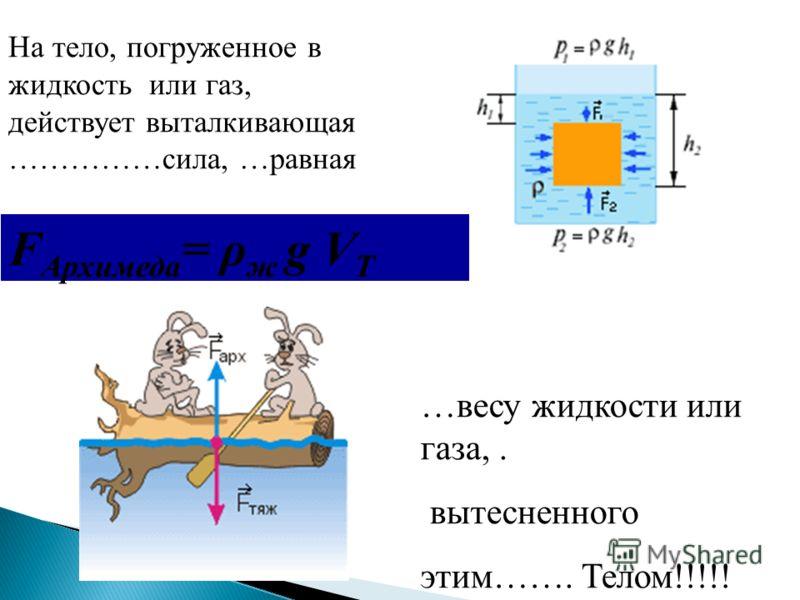Не зависит от Зависит от Плотности тела Плотности жидкости Объёма тела Глубины погружения Формы тела V т P ж