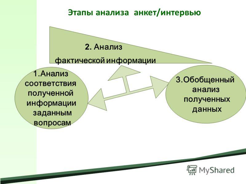 2. Анализ фактической информации 1.Анализ соответствия полученной информации заданным вопросам 3.Обобщенный анализ полученных данных Этапы анализа анкет/интервью