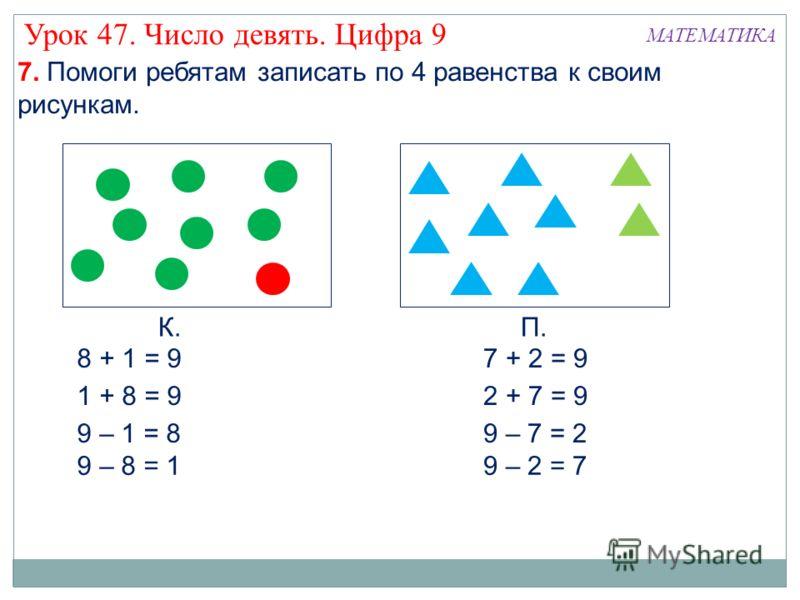 К.П. 8 + 1 = 9 1 + 8 = 9 9 – 1 = 8 9 – 8 = 1 7 + 2 = 9 2 + 7 = 9 9 – 7 = 2 9 – 2 = 7 7. Помоги ребятам записать по 4 равенства к своим рисункам. МАТЕМАТИКА Урок 47. Число девять. Цифра 9