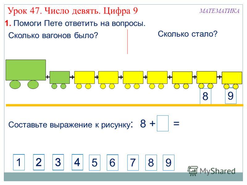 Составьте выражение к рисунку : 8 + 1 = 9 8 9 1. Помоги Пете ответить на вопросы. МАТЕМАТИКА Сколько стало? Сколько вагонов было? 423 4123 6 1 1 Урок 47. Число девять. Цифра 9 6 5798