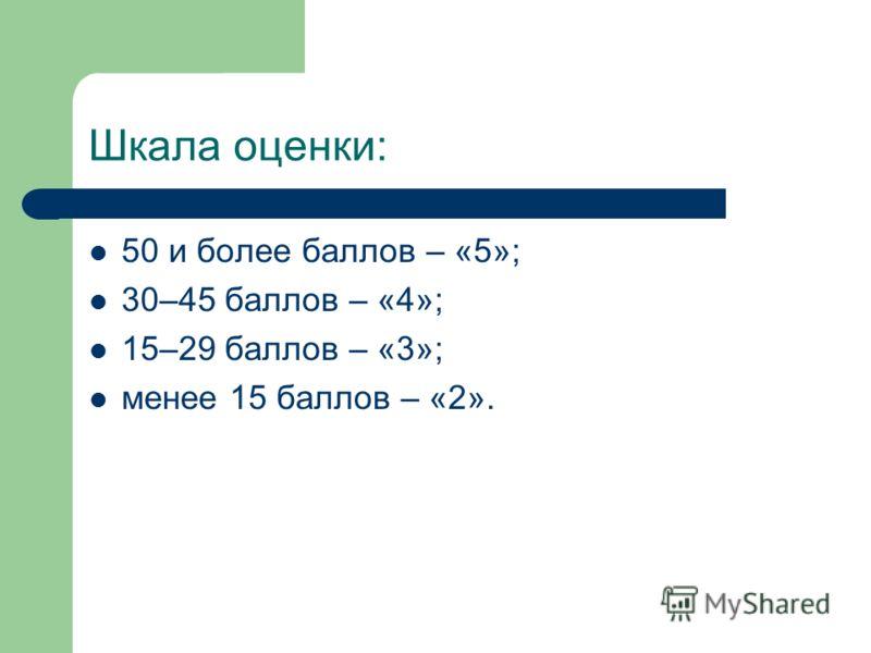 Шкала оценки: 50 и более баллов – «5»; 30–45 баллов – «4»; 15–29 баллов – «3»; менее 15 баллов – «2».