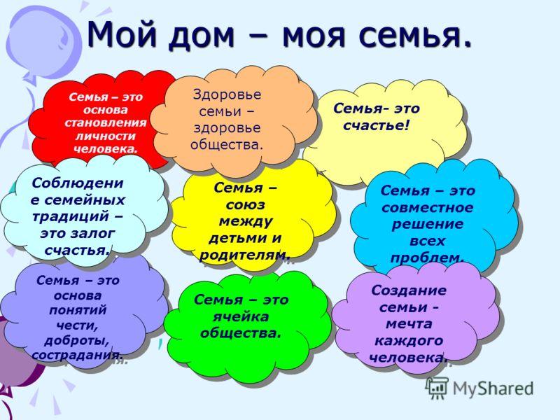 Мой дом – моя семья. Семья – это основа понятий чести, доброты, сострадания. Семья- это счастье! Семья – это основа становления личности человека. Семья – это основа становления личности человека. Семья – это совместное решение всех проблем. Семья –