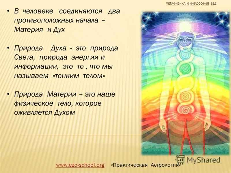 Основы астрологического знания www.ezo-school.orgwww.ezo-school.org «Практическая Астрология»