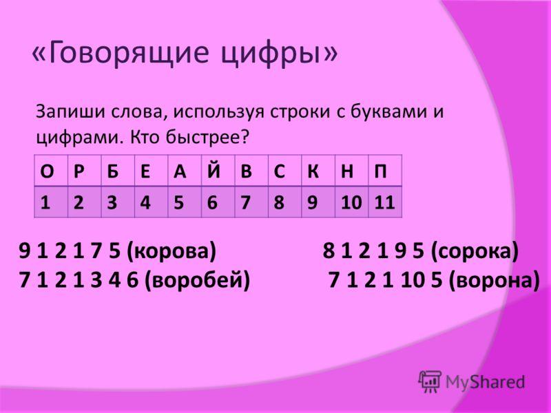 «Говорящие цифры» Запиши слова, используя строки с буквами и цифрами. Кто быстрее? ОРБЕАЙВСКНП 1234567891011 9 1 2 1 7 5 (корова) 8 1 2 1 9 5 (сорока) 7 1 2 1 3 4 6 (воробей) 7 1 2 1 10 5 (ворона)