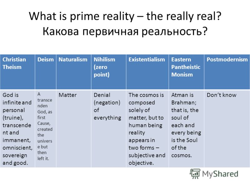 What is prime reality – the really real? Какова первичная реальность? Christian Theism DeismNaturalismNihilism (zero point) ExistentialismEastern Pantheistic Monism Postmodernism God is infinite and personal (truine), transcende nt and immanent, omni