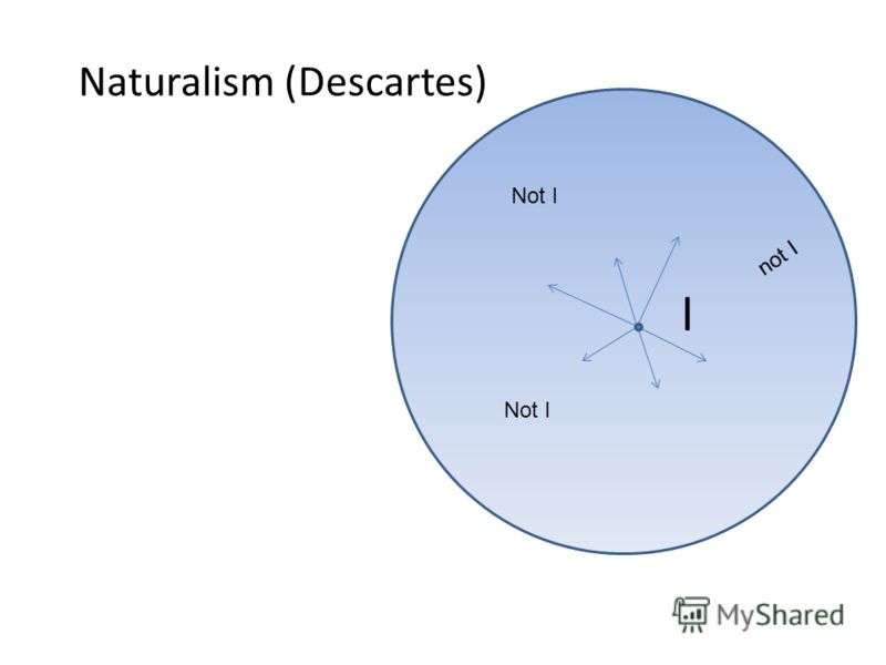Naturalism (Descartes) I Not I not I