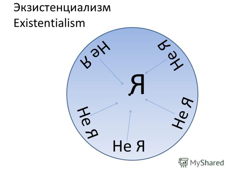 Экзистенциализм Existentialism Я Не Я Н е Я Н е Я Н е Я Н е Я