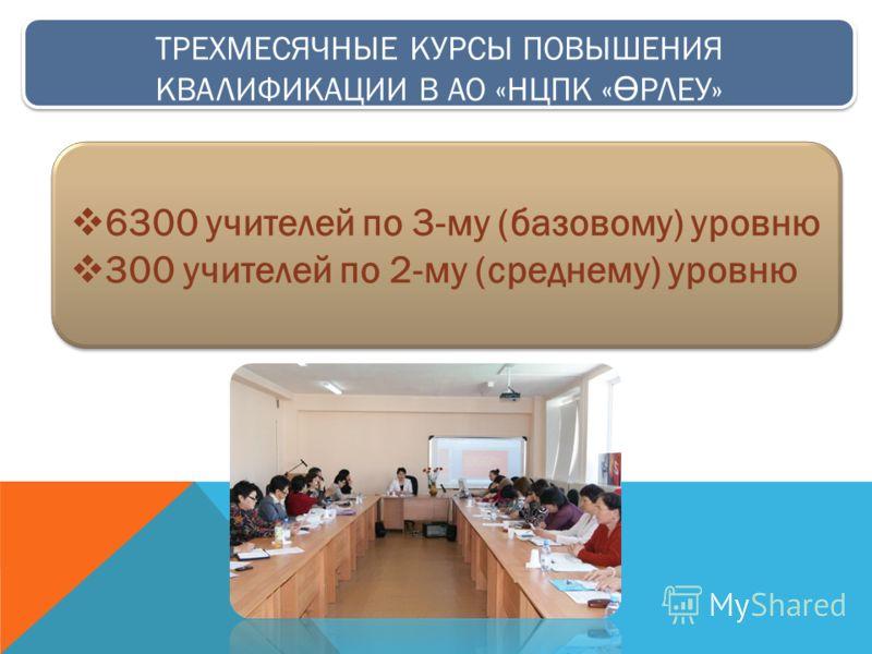 ТРЕХМЕСЯЧНЫЕ КУРСЫ ПОВЫШЕНИЯ КВАЛИФИКАЦИИ В АО «НЦПК « Ө РЛЕУ» 6300 учителей по 3-му (базовому) уровню 300 учителей по 2-му (среднему) уровню 6300 учителей по 3-му (базовому) уровню 300 учителей по 2-му (среднему) уровню