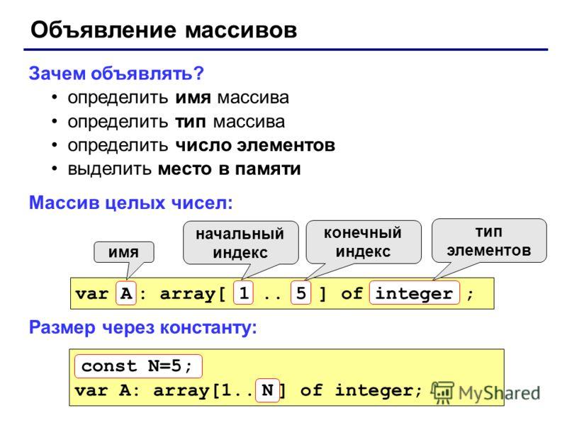 Объявление массивов Зачем объявлять? определить имя массива определить тип массива определить число элементов выделить место в памяти Массив целых чисел: Размер через константу: имя начальный индекс конечный индекс тип элементов var A: array[1.. ] of