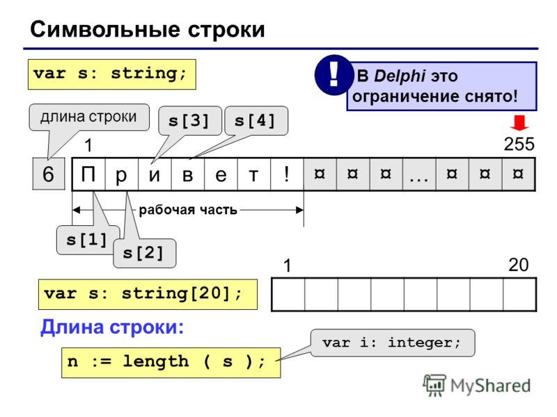 Символьные строки Привет!¤¤¤…¤¤¤ 6 1 255 длина строки рабочая часть s[1] s[2] s[3] s[4] var s: string; var s: string[20]; 20 1 Длина строки: n := length ( s ); var i: integer; В Delphi это ограничение снято! !