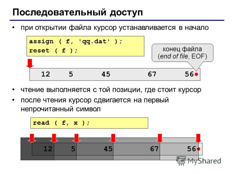 Последовательный доступ при открытии файла курсор устанавливается в начало чтение выполняется с той позиции, где стоит курсор после чтения курсор сдвигается на первый непрочитанный символ 12 5 45 67 56 конец файла (end of file, EOF) 12 5 45 67 56 ass