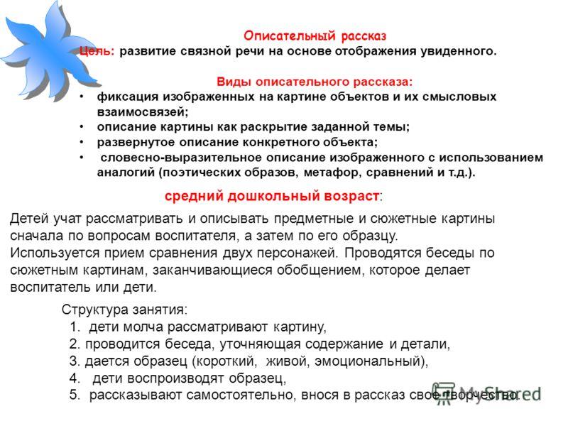 виды рассказа: