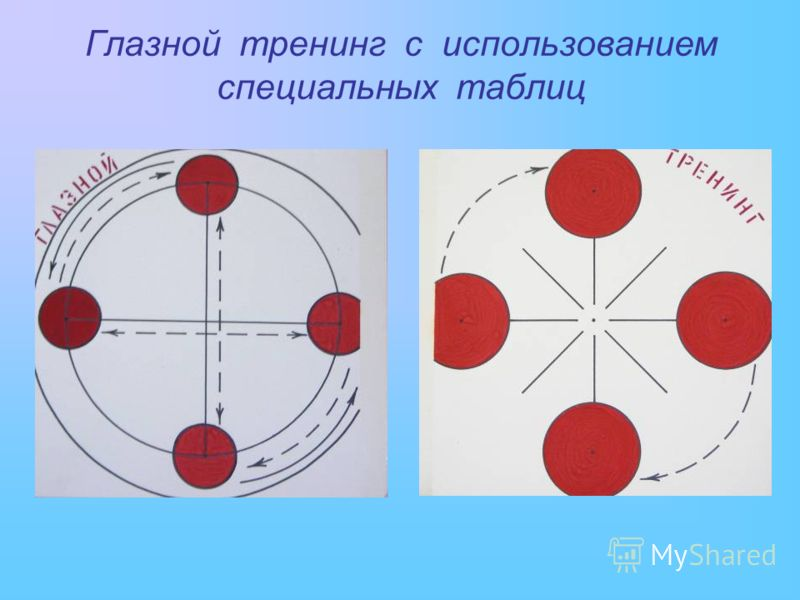 Глазной тренинг с использованием специальных таблиц