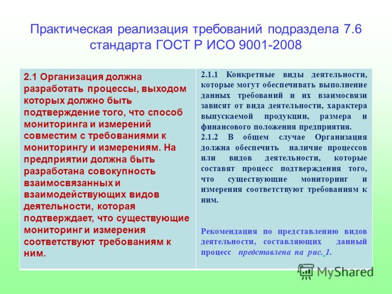 Практическая реализация требований подраздела 7.6 стандарта ГОСТ Р ИСО 9001-2008 2.1 Организация должна разработать процессы, выходом которых должно быть подтверждение того, что способ мониторинга и измерений совместим с требованиями к мониторингу и