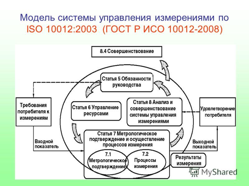 управление качеством единстве измерений:
