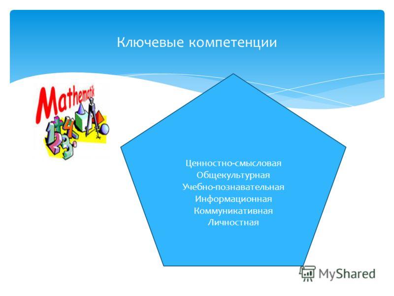Ключевые компетенции Ценностно-смысловая Общекультурная Учебно-познавательная Информационная Коммуникативная Личностная