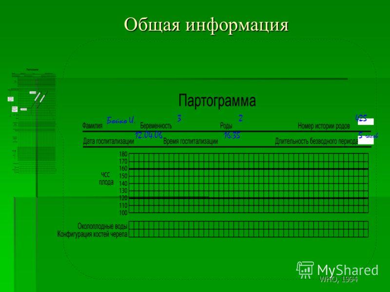 Общая информация Бойко И. 32425 12.04.0616:355 часов WHO, 1994