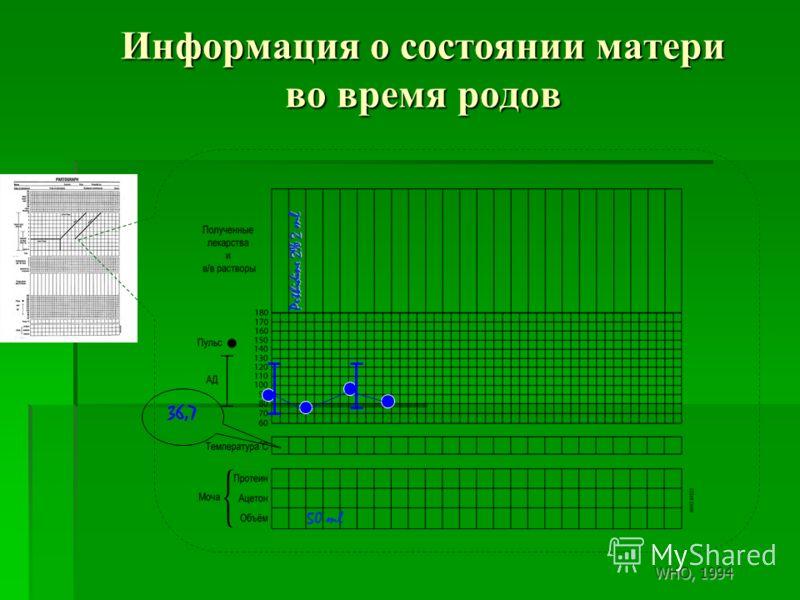 36,7 Информация о состоянии матери во время родов Pethidine 2% 2 ml 50 ml WHO, 1994