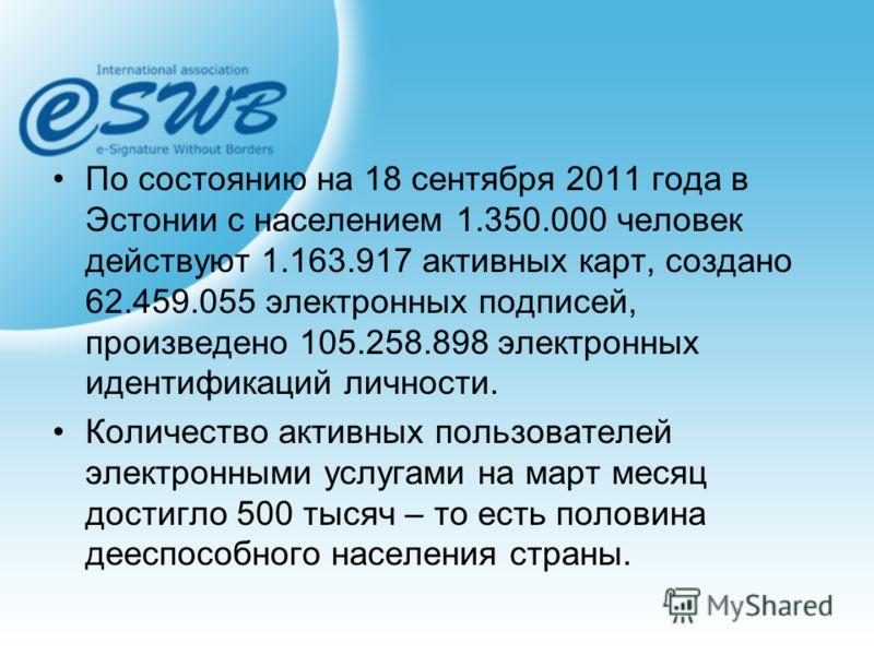 По состоянию на 18 сентября 2011 года в Эстонии с населением 1.350.000 человек действуют 1.163.917 активных карт, создано 62.459.055 электронных подписей, произведено 105.258.898 электронных идентификаций личности. Количество активных пользователей э