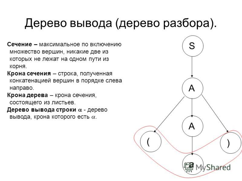 Дерево вывода (дерево разбора). S A ( ) A a Сечение – максимальное по включению множество вершин, никакие две из которых не лежат на одном пути из корня. Крона сечения – строка, полученная конкатенацией вершин в порядке слева направо. Крона дерева –