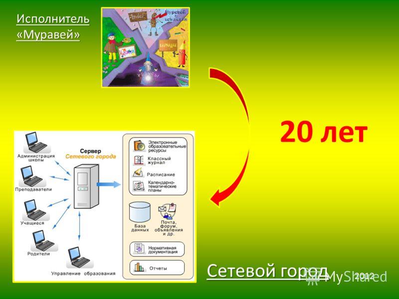 20 лет 2012 Исполнитель«Муравей» Сетевой город