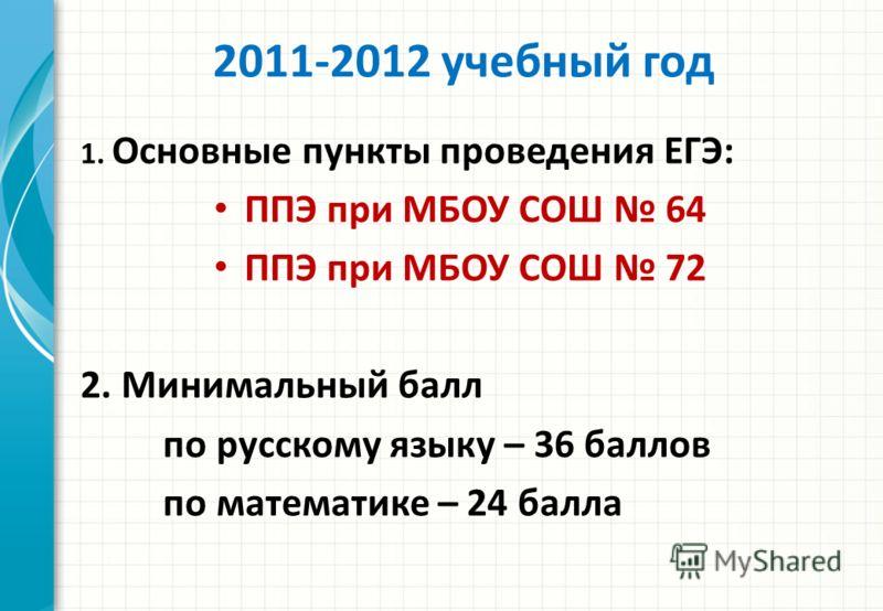 www.edu.ru
