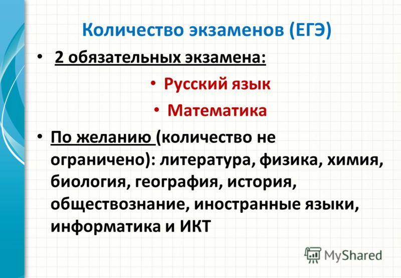 Государственный выпускной экзамен (ГВЭ) Русский язык – сочинение или изложение с творческим заданием Математика – контрольная работа
