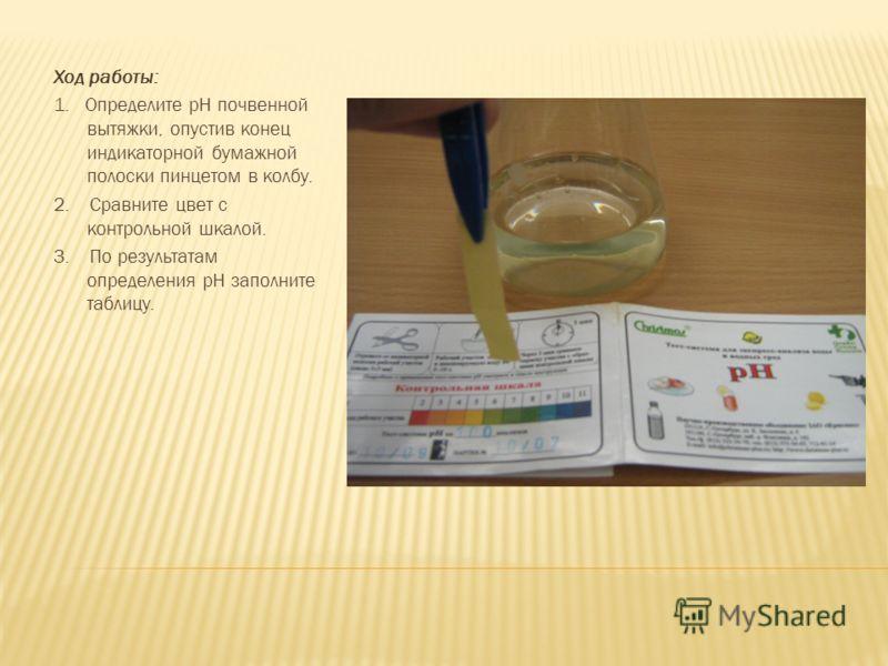 Ход работы: 1. Определите pH почвенной вытяжки, опустив конец индикаторной бумажной полоски пинцетом в колбу. 2. Сравните цвет с контрольной шкалой. 3. По результатам определения pH заполните таблицу.