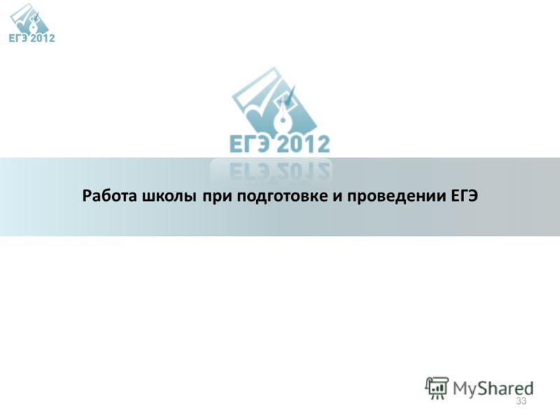 Работа школы при подготовке и проведении ЕГЭ 33