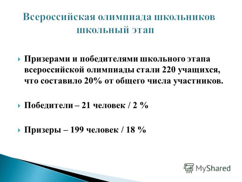 Призерами и победителями школьного этапа всероссийской олимпиады стали 220 учащихся, что составило 20% от общего числа участников. Победители – 21 человек / 2 % Призеры – 199 человек / 18 %