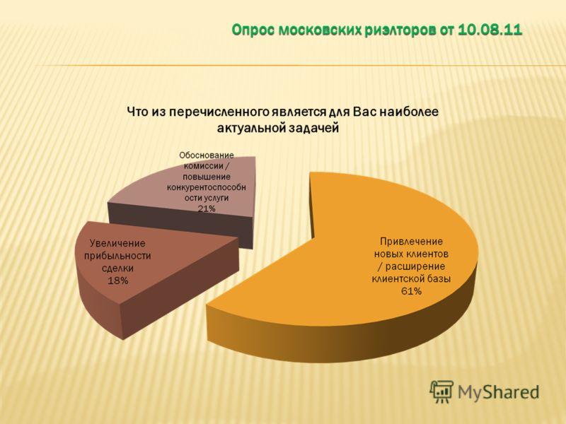 Опрос московских риэлторов от 10.08.11