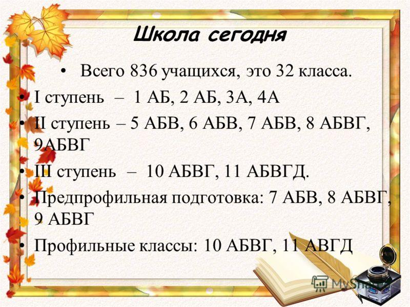 Школа сегодня Всего 836 учащихся, это 32 класса. I ступень – 1 АБ, 2 АБ, 3А, 4А II ступень – 5 АБВ, 6 АБВ, 7 АБВ, 8 АБВГ, 9АБВГ III ступень – 10 АБВГ, 11 АБВГД. Предпрофильная подготовка: 7 АБВ, 8 АБВГ, 9 АБВГ Профильные классы: 10 АБВГ, 11 АВГД