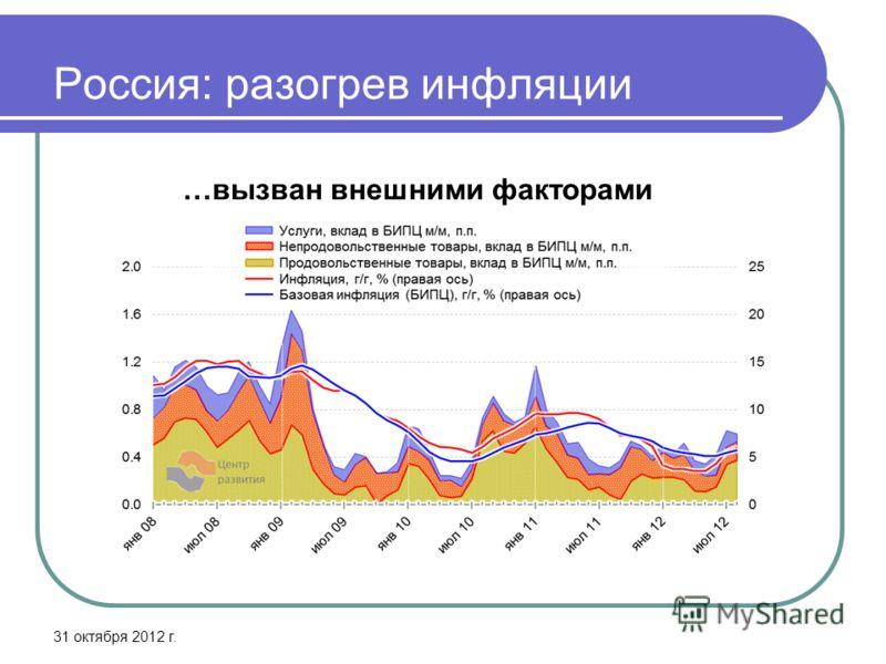 Россия: разогрев инфляции …вызван внешними факторами 31 октября 2012 г.
