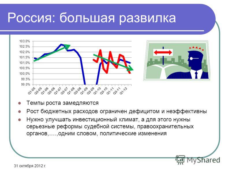 Россия: большая развилка Темпы роста замедляются Рост бюджетных расходов ограничен дефицитом и неэффективны Нужно улучшать инвестиционный климат, а для этого нужны серьезные реформы судебной системы, правоохранительных органов,….,одним словом, полити