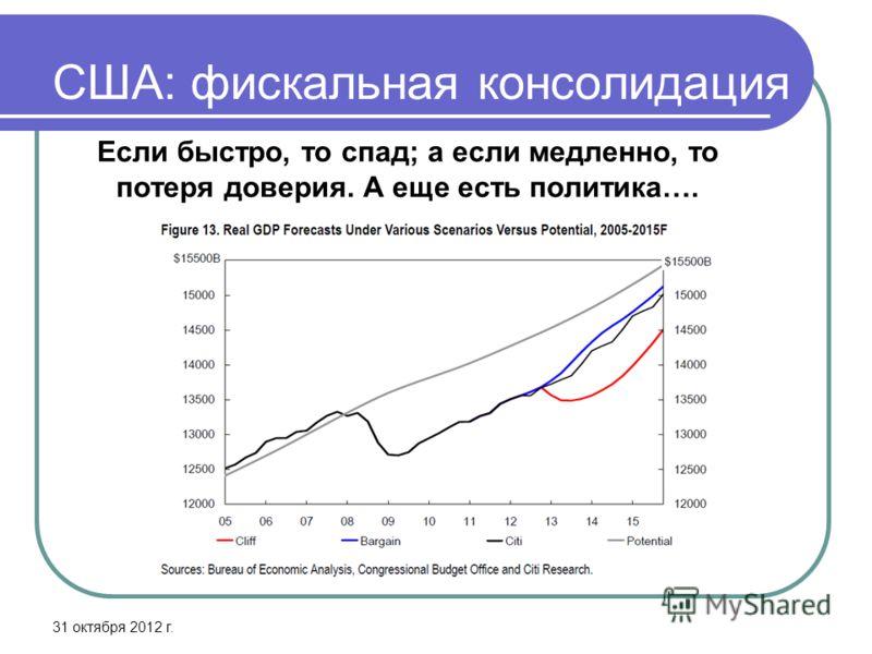 США: фискальная консолидация Если быстро, то спад; а если медленно, то потеря доверия. А еще есть политика…. 31 октября 2012 г.