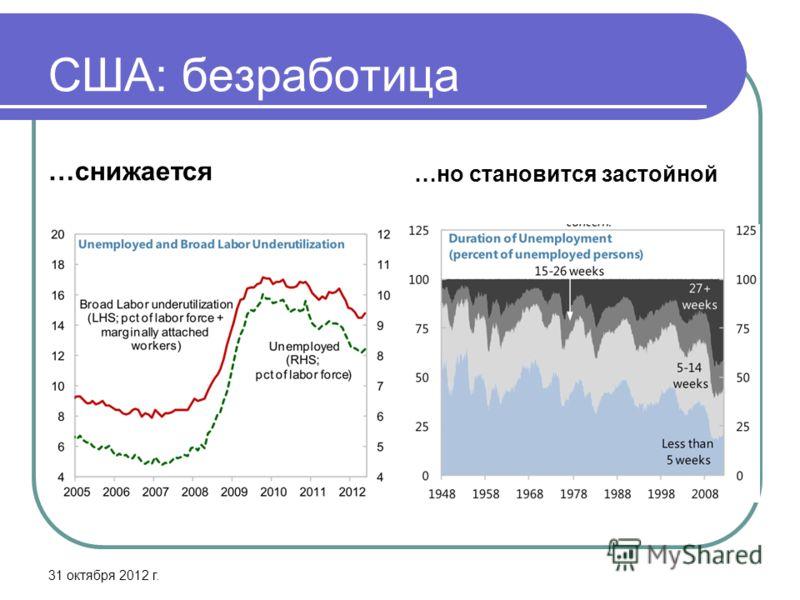 США: безработица …снижается …но становится застойной 31 октября 2012 г.