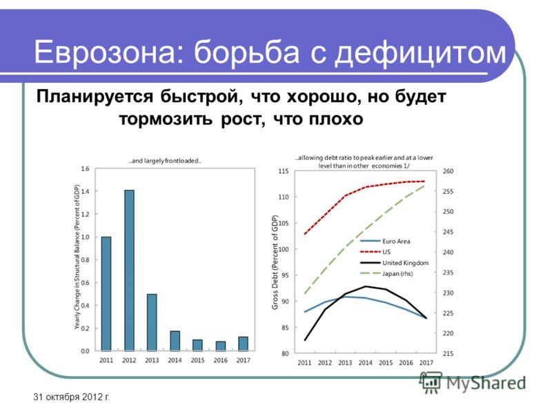 Еврозона: борьба с дефицитом Планируется быстрой, что хорошо, но будет тормозить рост, что плохо 31 октября 2012 г.