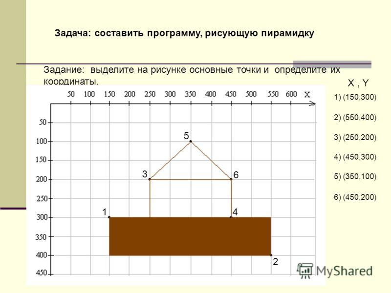Задание: выделите на рисунке основные точки и определите их координаты. 1) (150,300) Х, Y 2) (550,400) 3) (250,200) 4) (450,300) 5) (350,100) 6) (450,200) Задача: составить программу, рисующую пирамидку 1 2 3 4 5 6