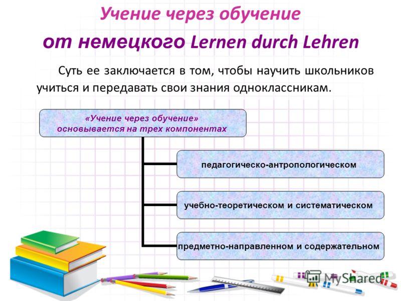 Учение через обучение от немецкого Lernen durch Lehren Суть ее заключается в том, чтобы научить школьников учиться и передавать свои знания одноклассникам. «Учение через обучение» основывается на трех компонентах педагогическо- антропологическом учеб