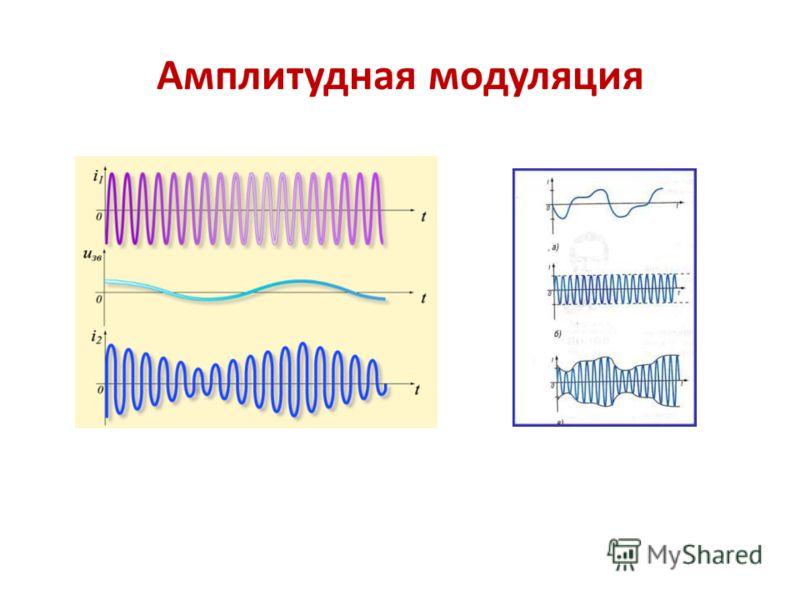Амплитудная модуляция