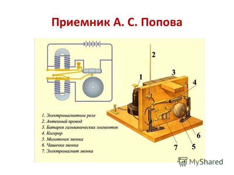 Приемник А. С. Попова