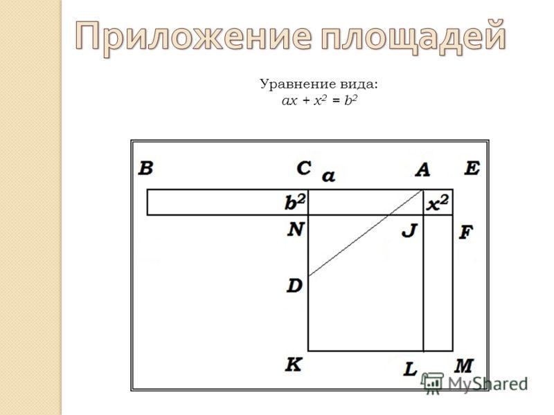 Уравнение вида: ах + х 2 = b 2