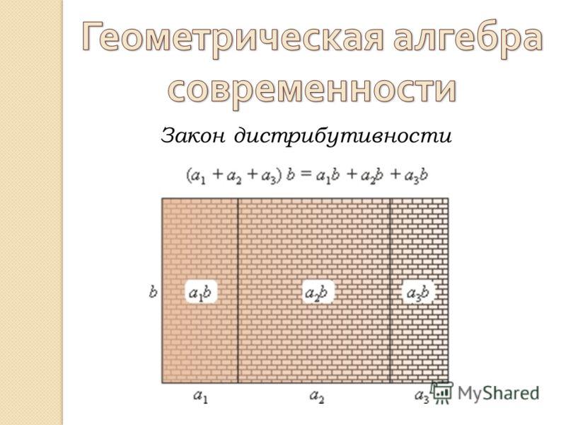 Закон дистрибутивности