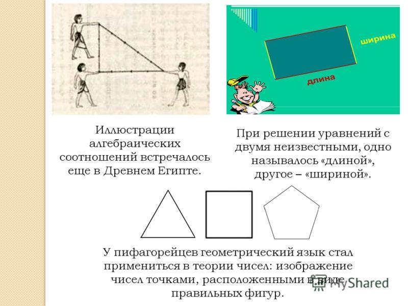 При решении уравнений с двумя неизвестными, одно называлось «длиной», другое – «шириной». Иллюстрации алгебраических соотношений встречалось еще в Древнем Египте. У пифагорейцев геометрический язык стал примениться в теории чисел: изображение чисел т