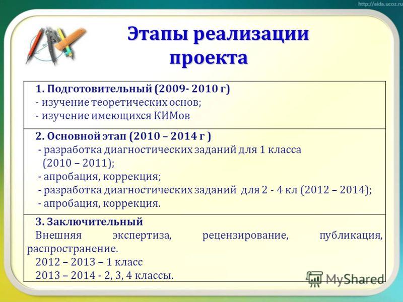 1. Подготовительный (2009- 2010 г) - изучение теоретических основ; - изучение имеющихся КИМов 2. Основной этап (2010 – 2014 г ) - разработка диагностических заданий для 1 класса (2010 – 2011); - апробация, коррекция; - разработка диагностических зада