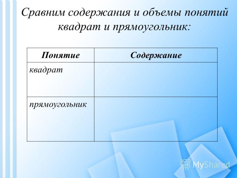 Сравним содержания и объемы понятий квадрат и прямоугольник: ПонятиеСодержание квадрат прямоугольник